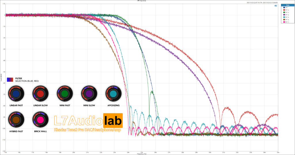 Audio Filters Zoom